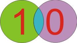 10 Razones para comprar Thermomix®